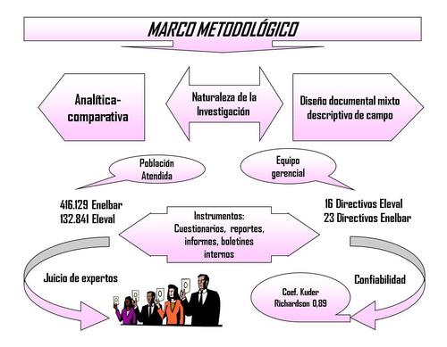 tesis de grado tesinas informes estadística metodología inv.