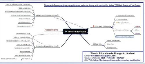 tesis de grado y post grado- asesoramiento-apoyatura tutelar