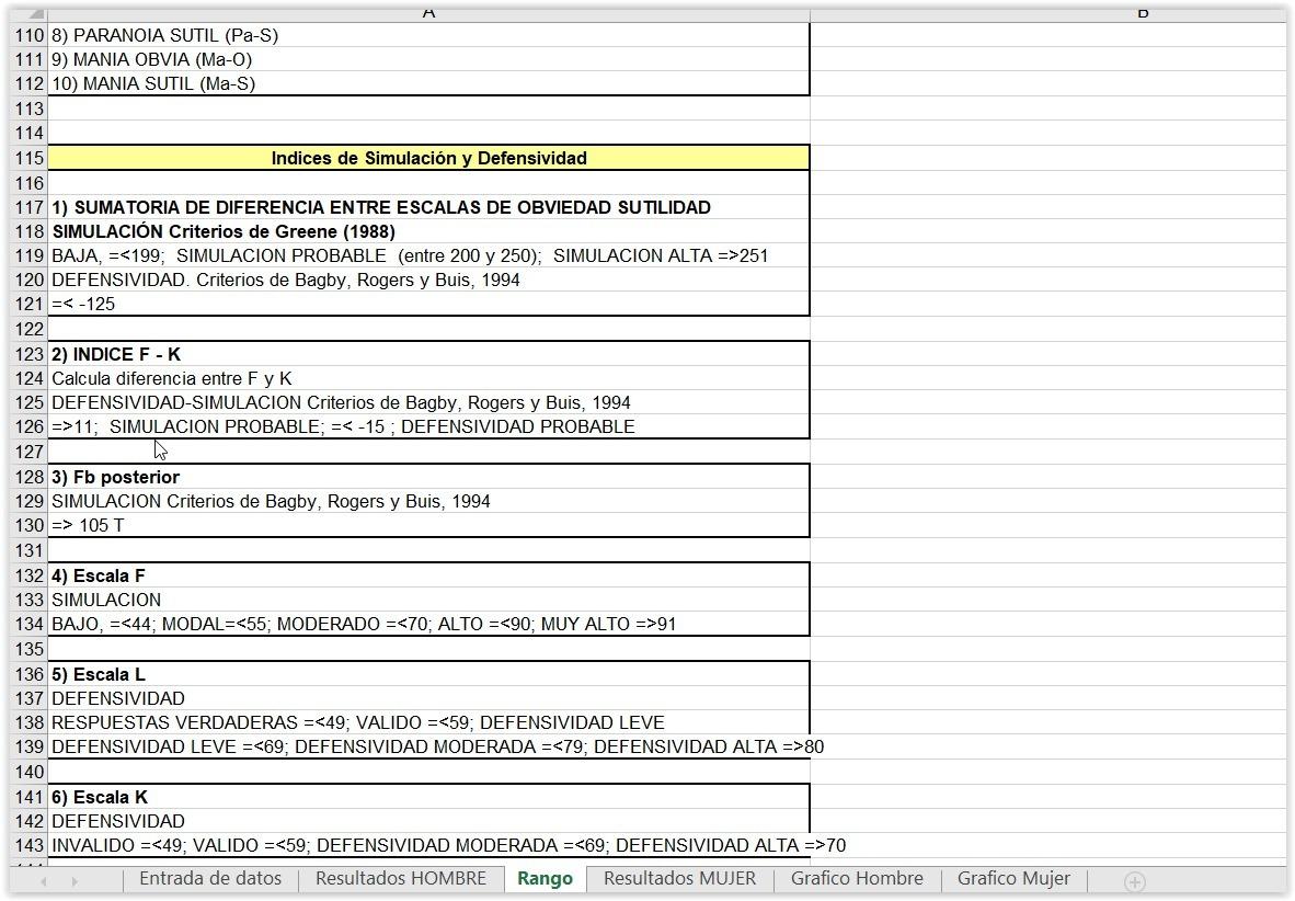 Test Mmpi 2 Plantilla Excel