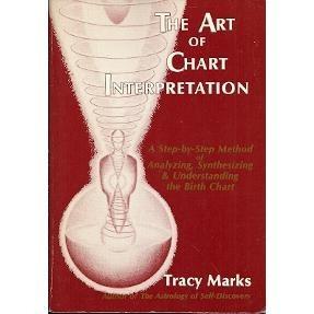 the art of the chart interpretation