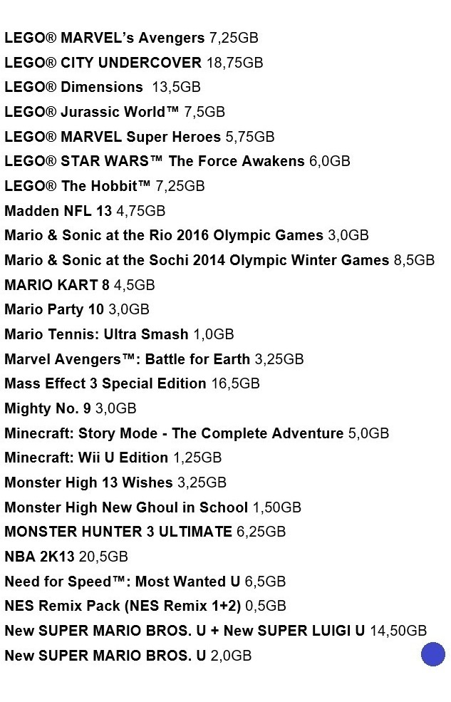 The Legend Of Zelda: Twilight Princess Hd - Digital Wii U