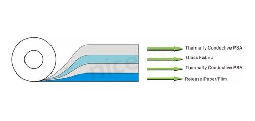 thermal pad com