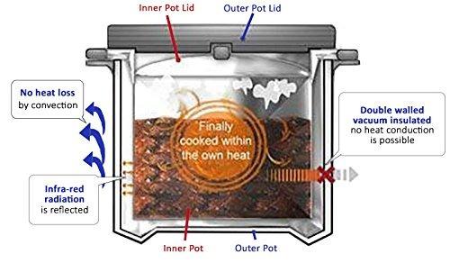 thermos shuttle chef kps-8000 8l olla de cocción térmica