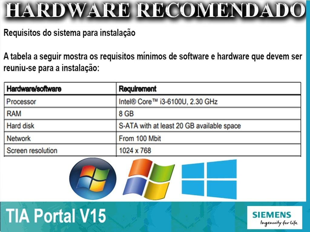 Wincc Advanced V15 1
