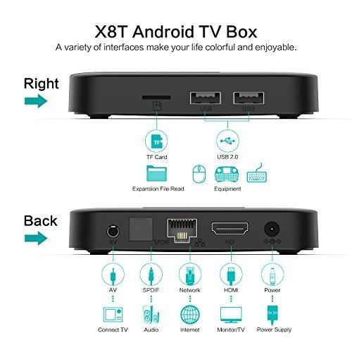 tictid [1gb + 8gb] x8t android 7.1 tv caja cuadrángulo core