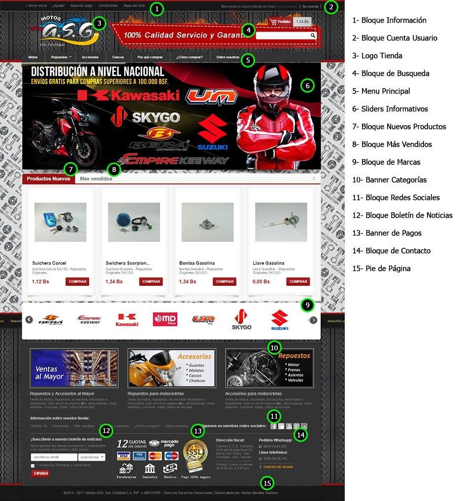 Tienda Virtual Online Prestashop De Video Juegos Peliculas Bs 150
