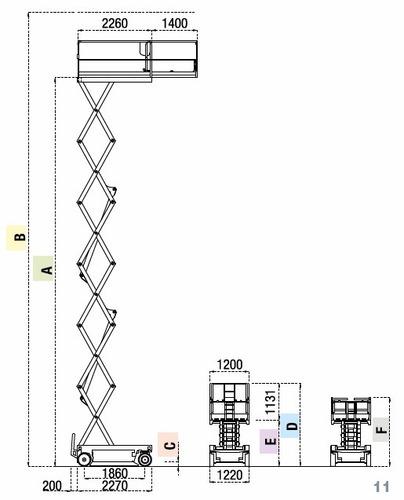 tijera plataforma elevadora italiana iteco imer
