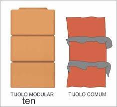 tijolo ecológico = caraguatatuba