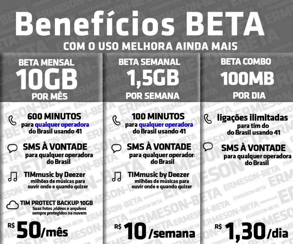 Tim Beta Convite Ou Migração 10gb600minutos Garantido R 1990 Em