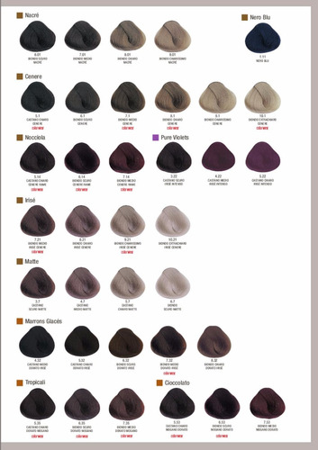 tinte alfaparf evolution 60gr.