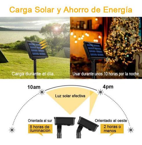 tira decorativa de 200 luces led solares glückluz 20 m