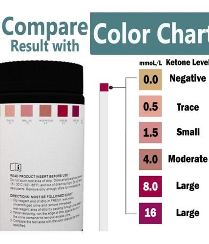 tiras reactivas de cetona | dieta keto para bajar de peso