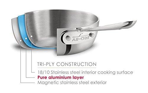todo-clad 4203 de acero inoxidable tri-ply enlazado lavavaj