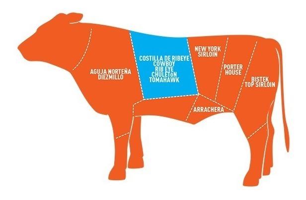 Tomahawk Carniceria Ramos Monterrey Perfil Oficial 548 00 En
