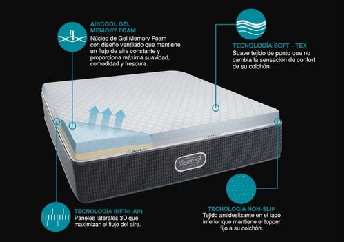 topper simmons de  memory foam aircool gel  para colchones