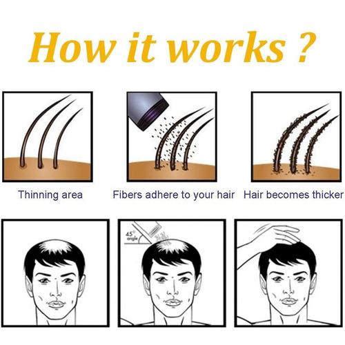 toppik fibras capilares maquillaje calvicie keratina 5 tonos