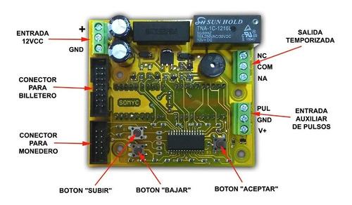 totalizador / temporizador billeteros it y monederos