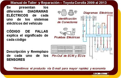 toyota corolla manual taller reparacion diagrama ecu 09 a 15