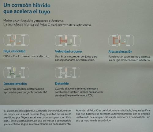 toyota prius c 1.5 hibrido 2020