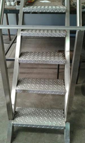 trabajos en acero inoxidable y aluminio.