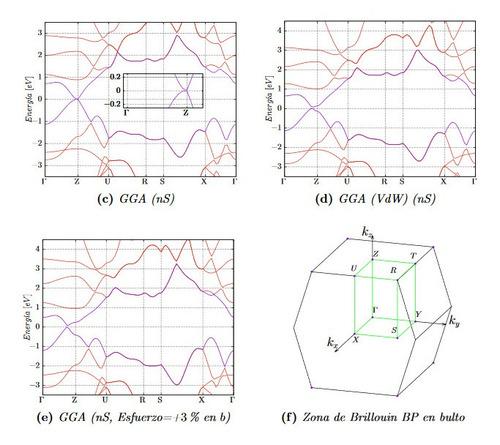 trabajos en latex, apoyo para tareas de física y matemáticas