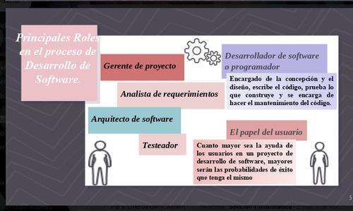 trabajos y transcripciones digitales para estudiantes.