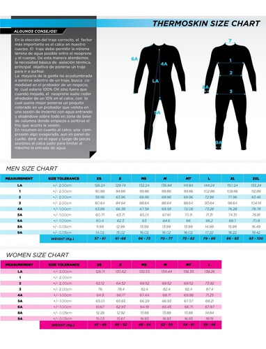traje de neoprene entero thermoskin monk 4/3mm hombre caba°