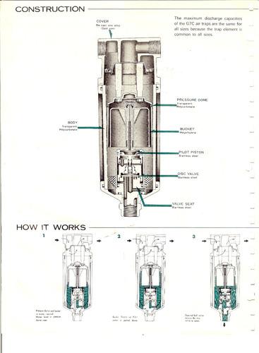 trampa para aire comprimido marca tlv modelo g7c de 1-1/2
