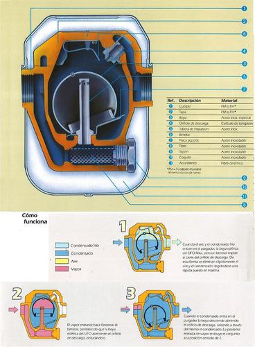 trampa para vapor balde esferico invertido tlv ufo3bn-5 1/2