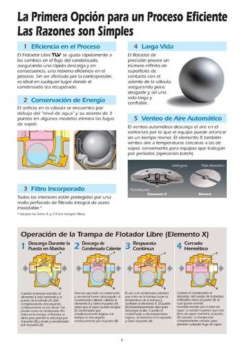 trampa para vapor flotador libre tlv j3x-10 3/4 roscada npt