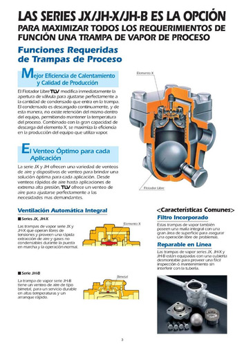 trampa para vapor flotador libre tlv j3x-16 3/4 roscada npt