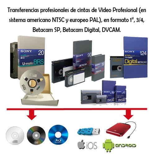 transfer beta, vhs, laserdisc, v8, hi8, minidv, 8mm, super 8