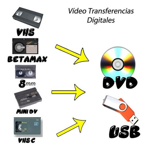 transferencia de vídeos en formatos betamax, vhs, 8mm, vhs-c