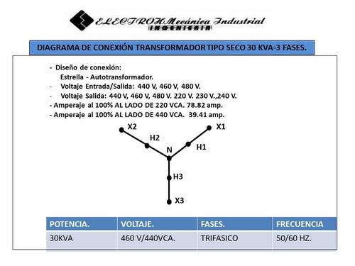 transformador  tipo seco de 30kva 440-220 v. trifasico