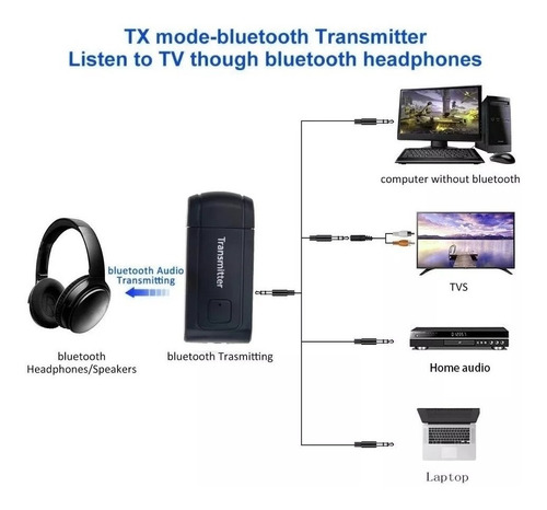 transmisor de audio bluetooth 4.0 tv pc laptop etc