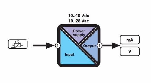 transmisor de temperatura pt100 a 4-20ma o 0-10v