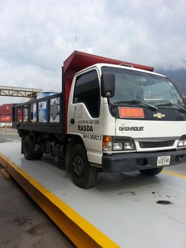 transporte de quimicos  (racda, resquimc, daex)