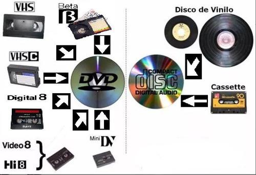 traspasos vhs,vhs-c,mini dv,8,d8 a dvd, cassette,vinilo a cd