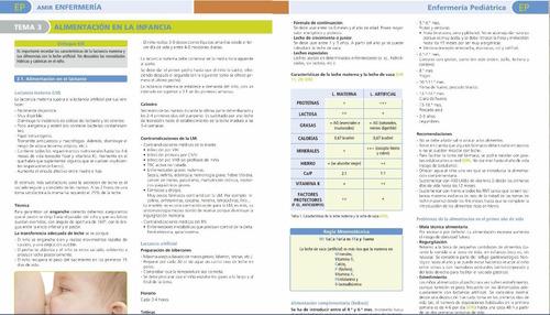 tratado enfermeria amir +test de preguntas y respuestas 2015