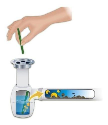 tratamiento obstrucción fregadero+veneno para mosca