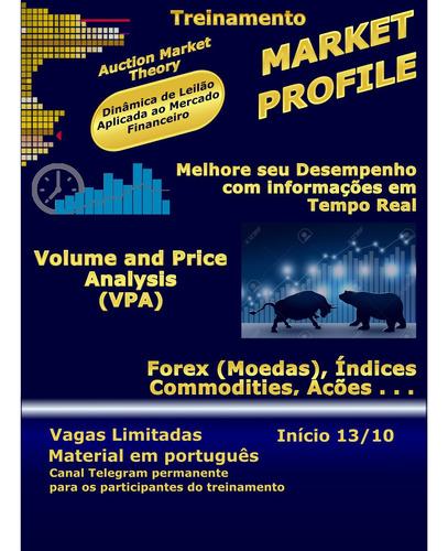 treinamento market profile