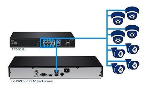 trendnet  grabadora de video en red hd de 8 canales con disc