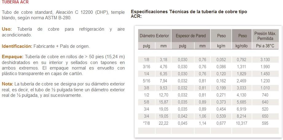 Tuberia ca eria de cobre 5 16 3 8 y7 8 de remate u s 1 - Precio tuberia cobre ...