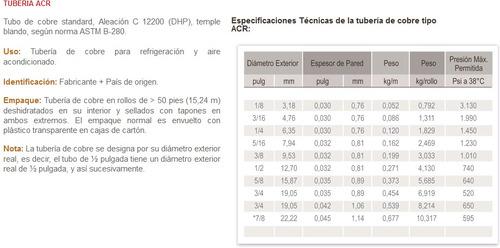 tuberia cañeria de cobre 5/16,3/8,y7/8 de remate