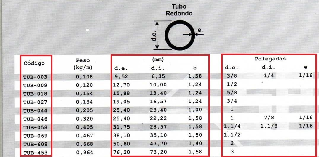 Tubo aluminio redondo 1 x 1 8 2 54cm x 3 17mm c 1 metro - Tubo de aluminio redondo ...