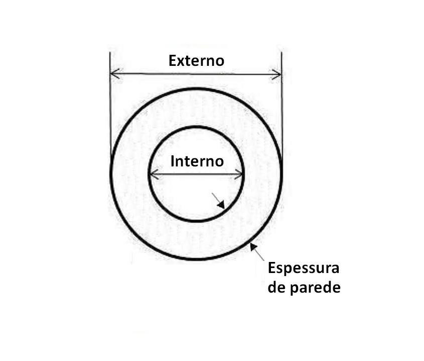 Tubo cano de lat o metro 3 4 5 6 7 8 9 10 mm metalon r for Diametro nominal e interno ou externo