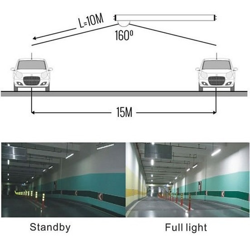 tubo led sensor radar para artefacto estanco estacionamiento