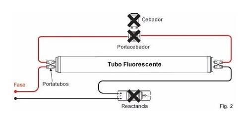 tubo luz led 120cm 18w 220v con sensor de movimiento pemai