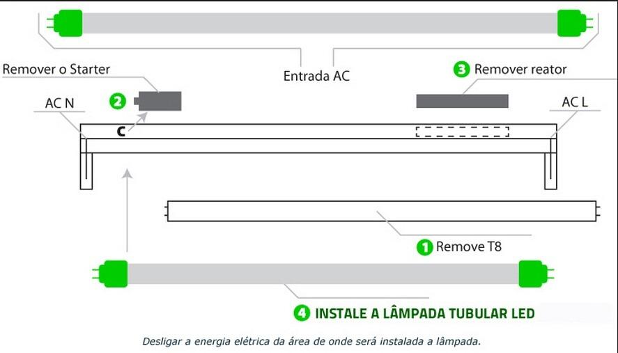 Tubular fluorescente led 18w kit com 5 unidades r 190 for Instalar fluorescente led