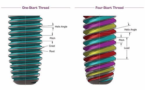 tuerca t8 1 hilo paso 2 mm impresora 3d